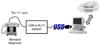 usb_to_rj11.png